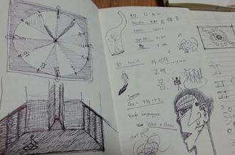 The Creative Notes of choreographer Kim Bo-ram