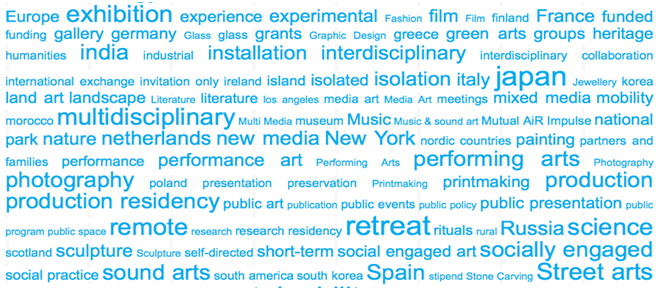 더screenshot of the word cloud / search by theme under the newly revamped website of DutchCulture / TransArtists